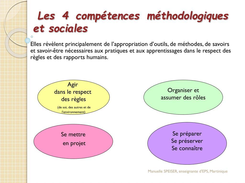 Les 4 compétences méthodologiques et sociales