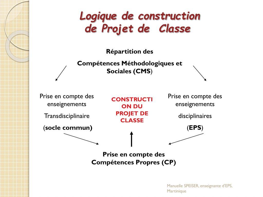 Logique de construction