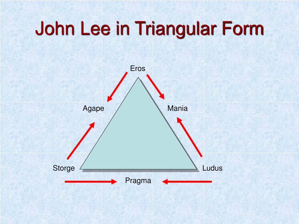 John Lee in Triangular Form