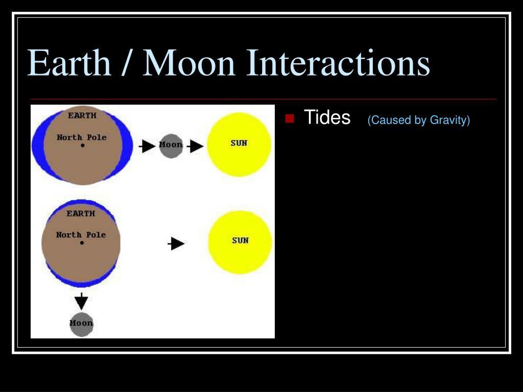 Earth / Moon Interactions