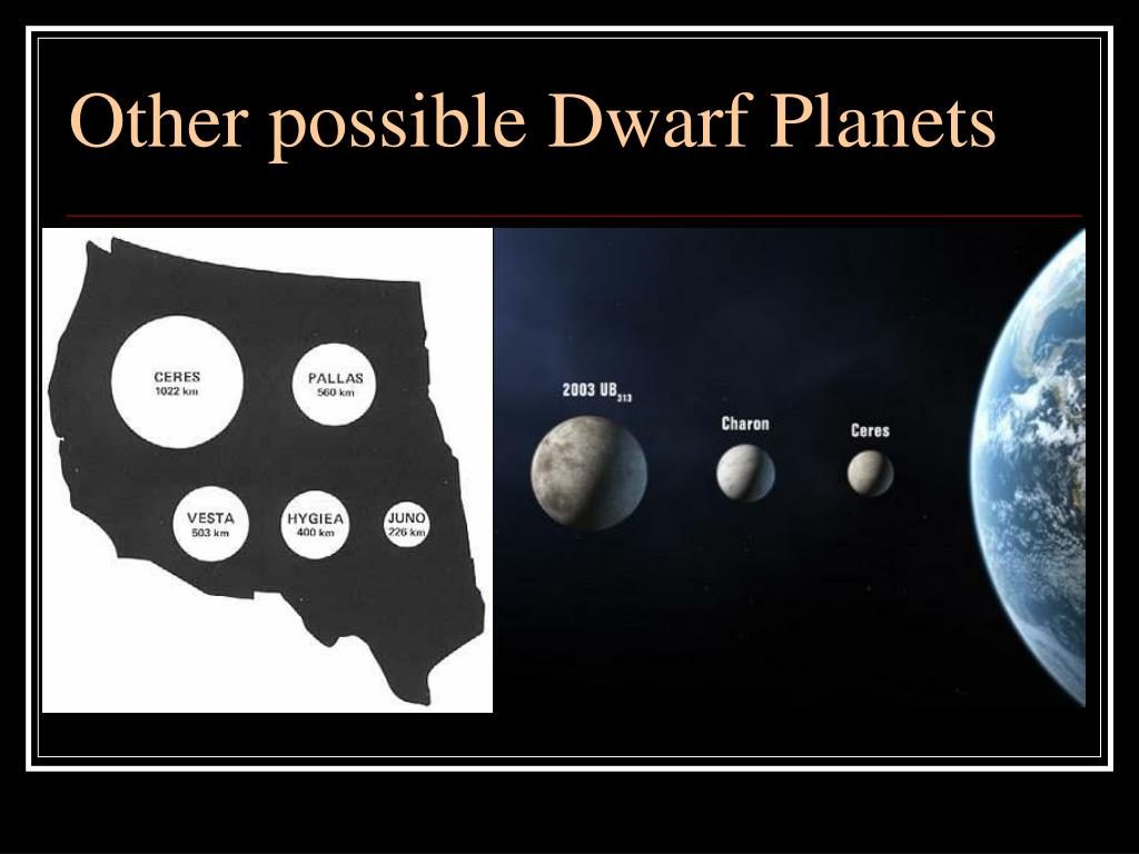 Other possible Dwarf Planets