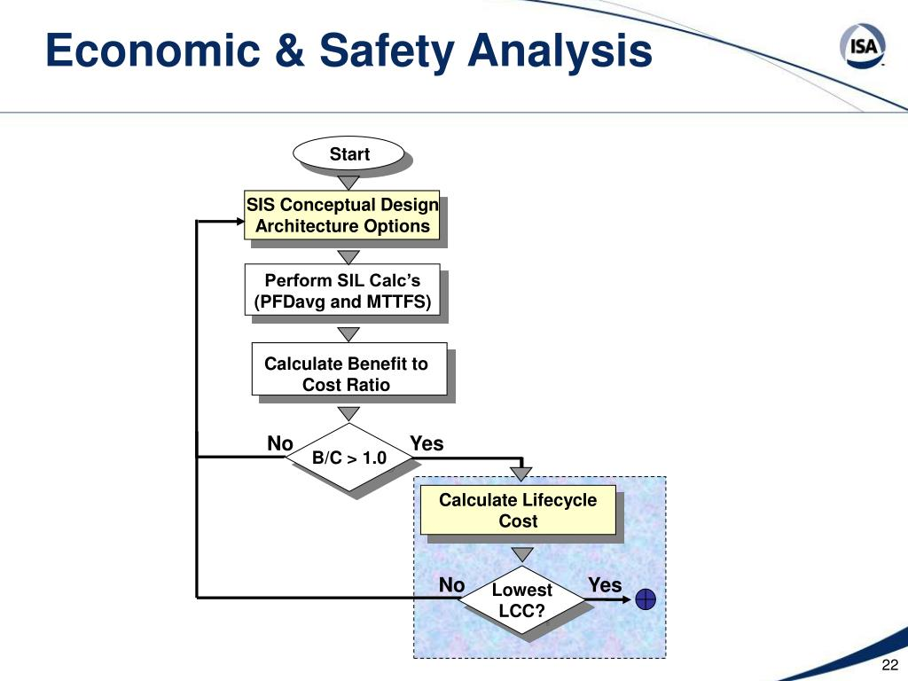 performing an engineering economic study Engineering economic analysis is a breakdown of the various options for an engineering project based on its overall costs the way.