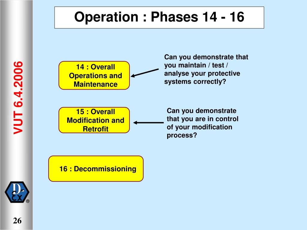 14 : Overall Operations and Maintenance