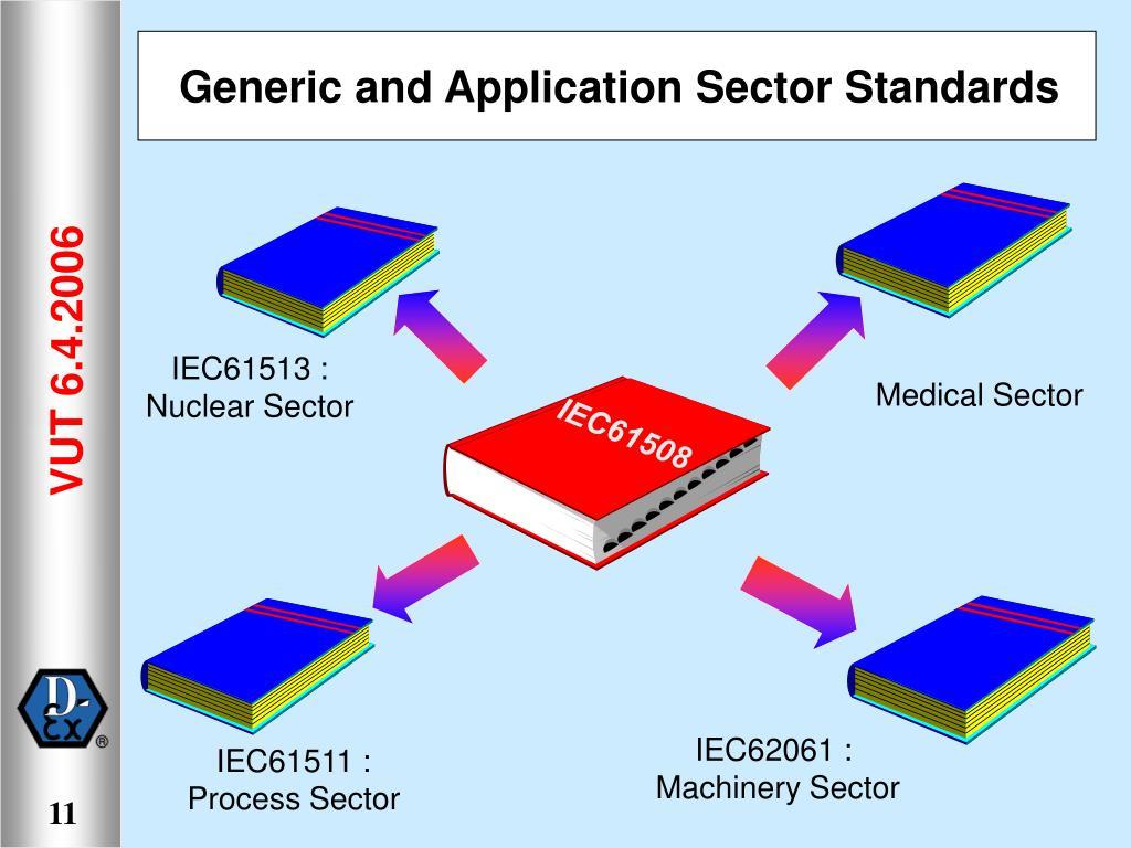 IEC61513 :
