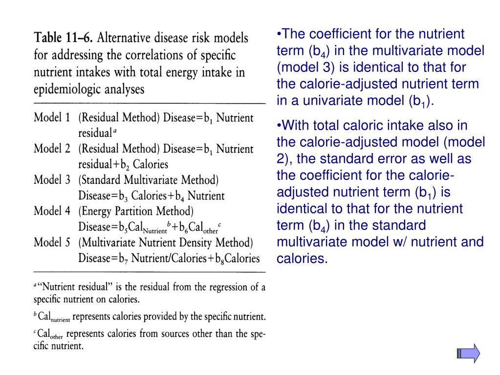 The coefficient for the nutrient term (b