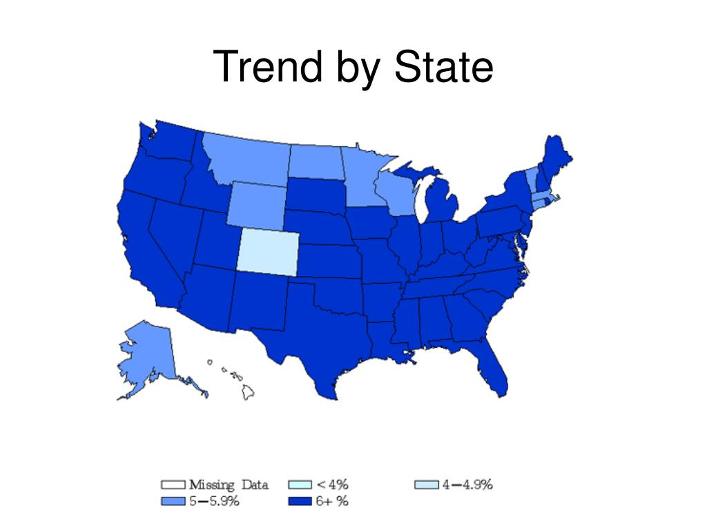 Trend by State