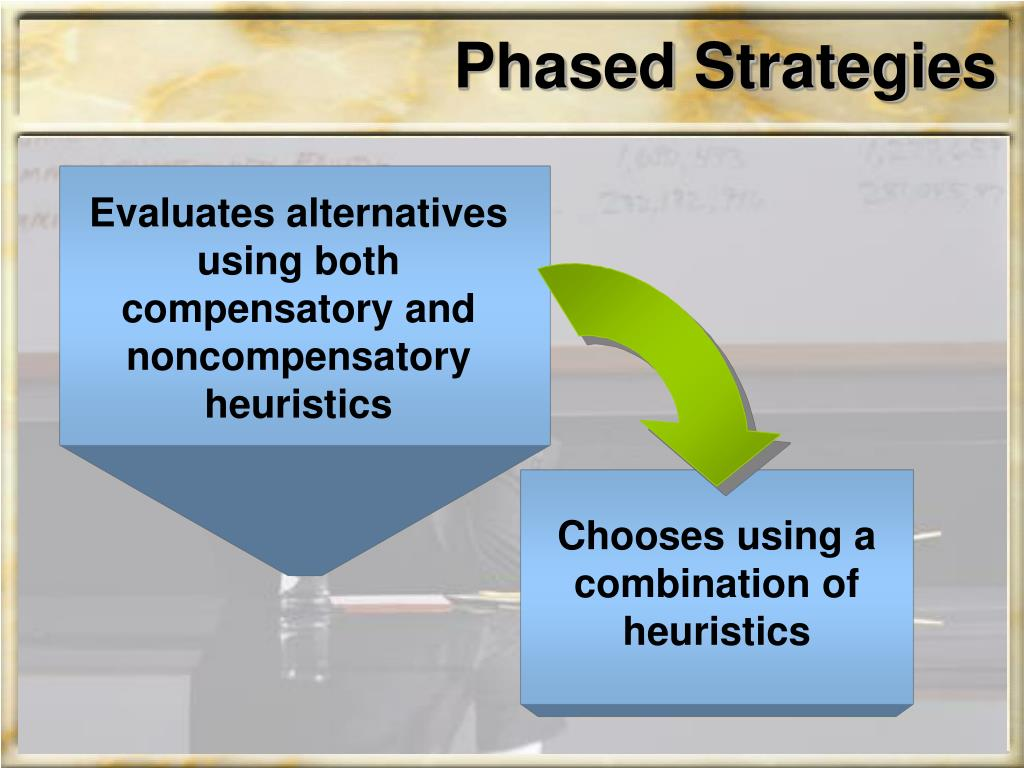Phased Strategies