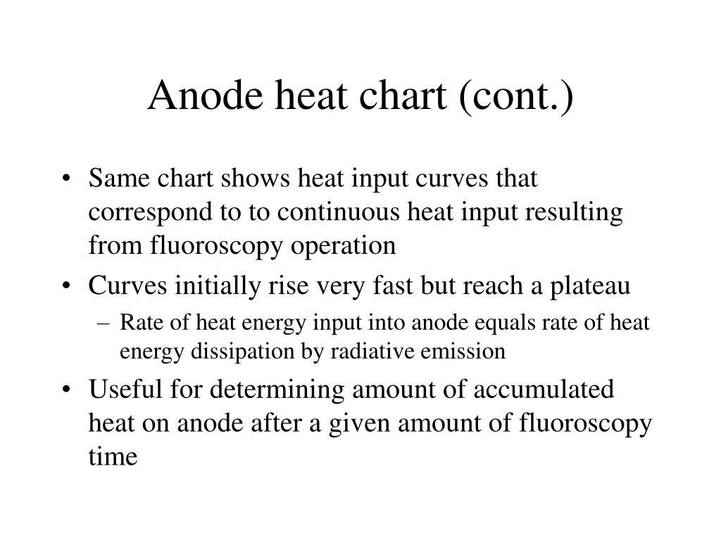 Anode heat chart (cont.)