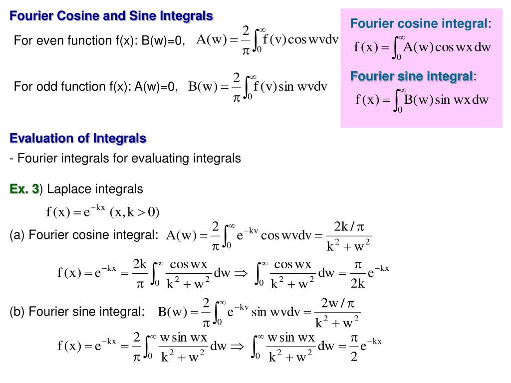 Fourier Cosine and Sine Integrals
