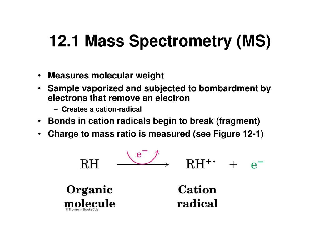 12.1 Mass Spectrometry (MS)