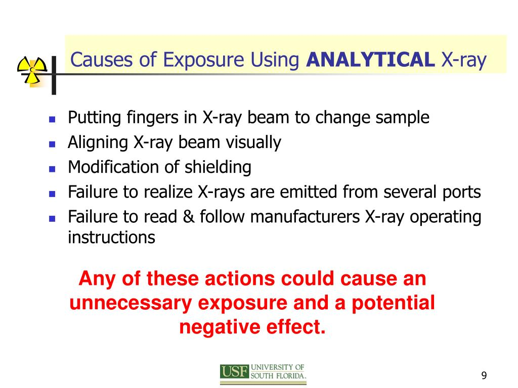 Causes of Exposure Using