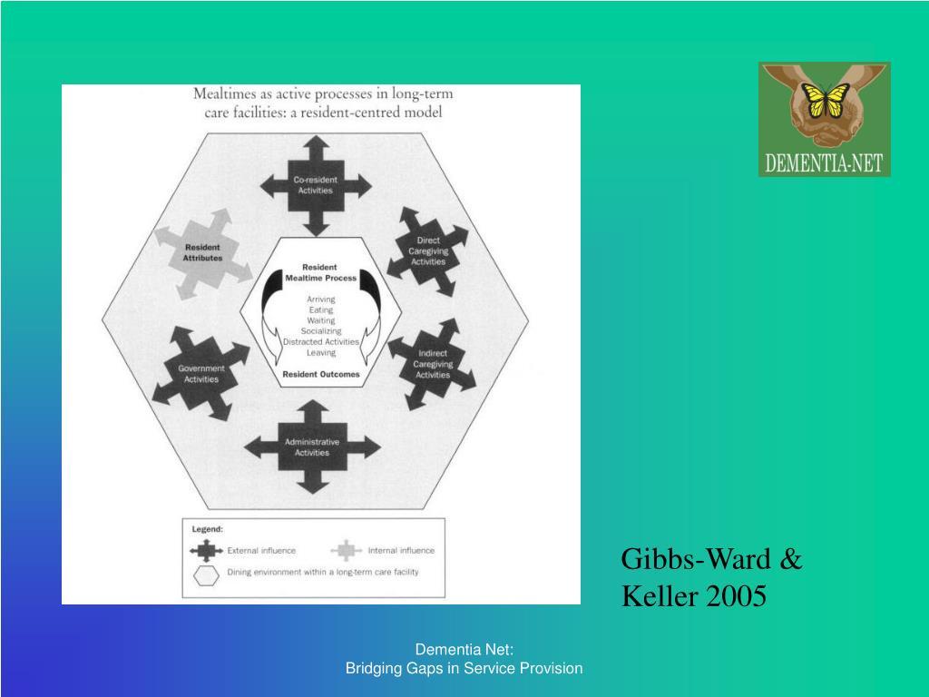 Gibbs-Ward & Keller 2005