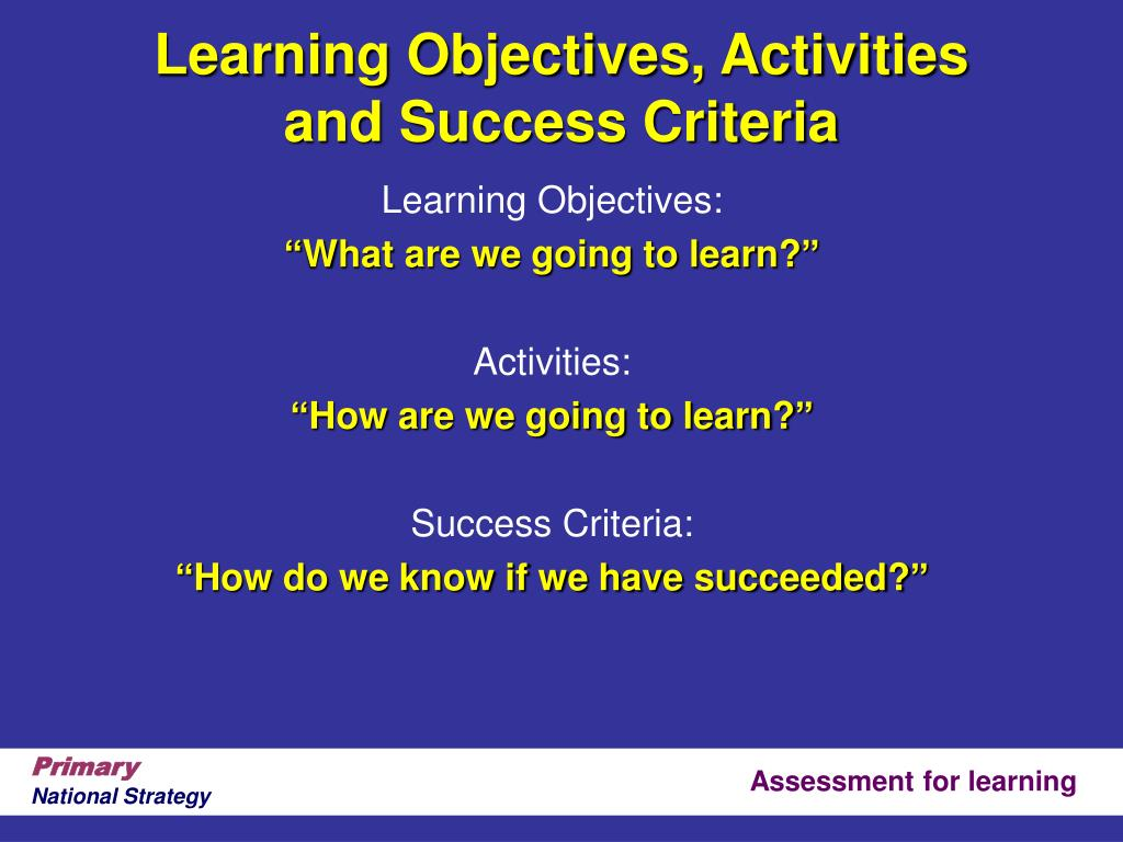 Learning Objectives, Activities