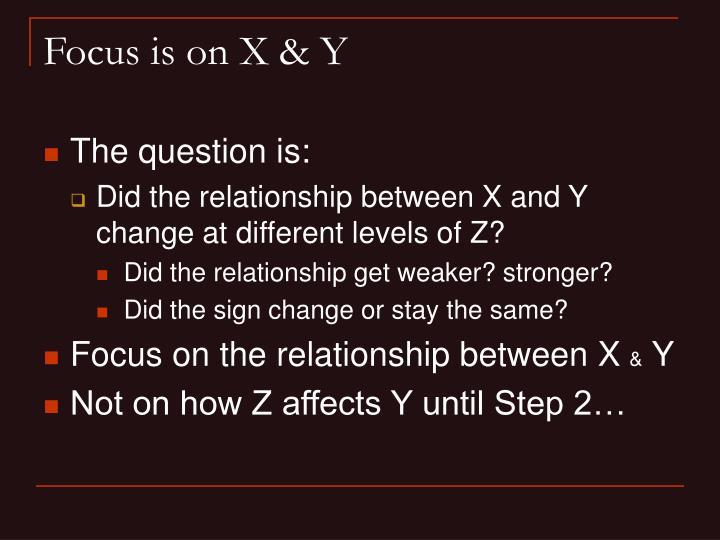 Focus is on X & Y