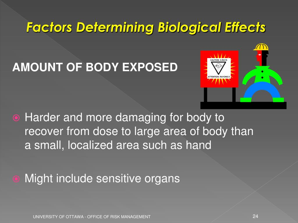 Factors Determining Biological Effects