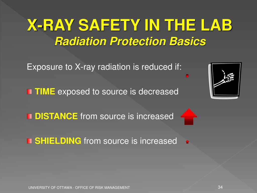 X-RAY SAFETY IN THE LAB