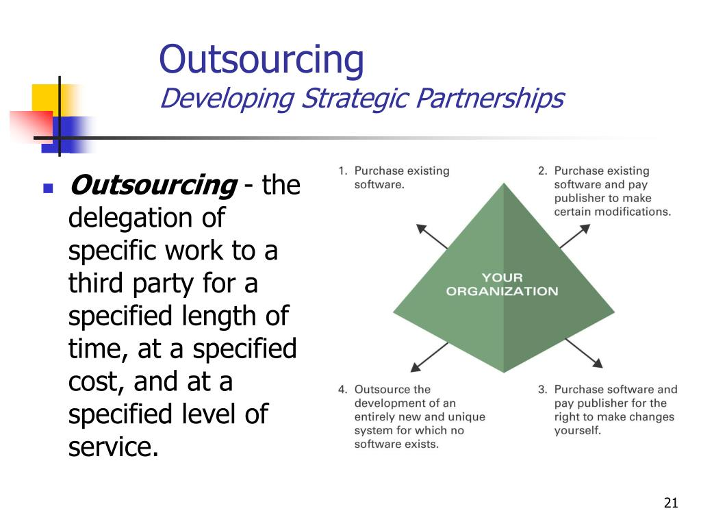 strategies of rcm outsourcing industry in The report that is drawn on the market healthcare rcm outsourcing market 2017 global-healthcare-rcm-outsourcing-industry-research and strategies.