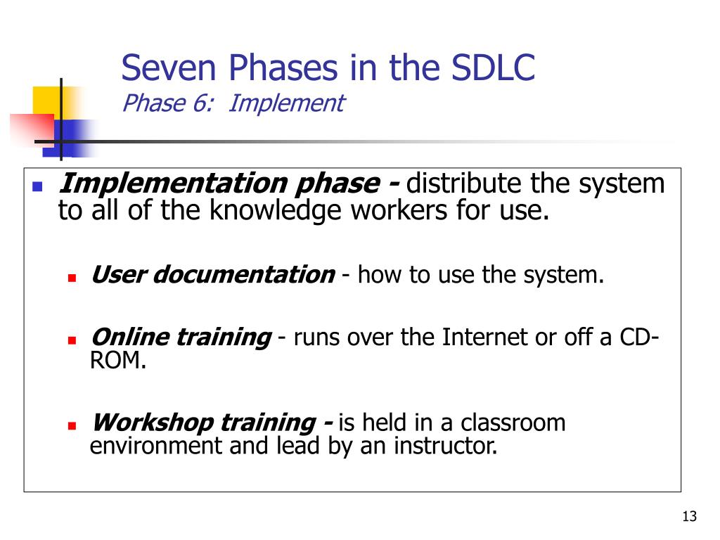seven phases of sdlc In this phase, the team submits in detail the specific functions and parts it will contain and what it will take to build it, and describes desired features including screen layouts, business rules, process diagrams, and other documentation.