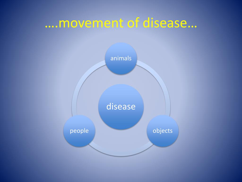 ….movement of disease…