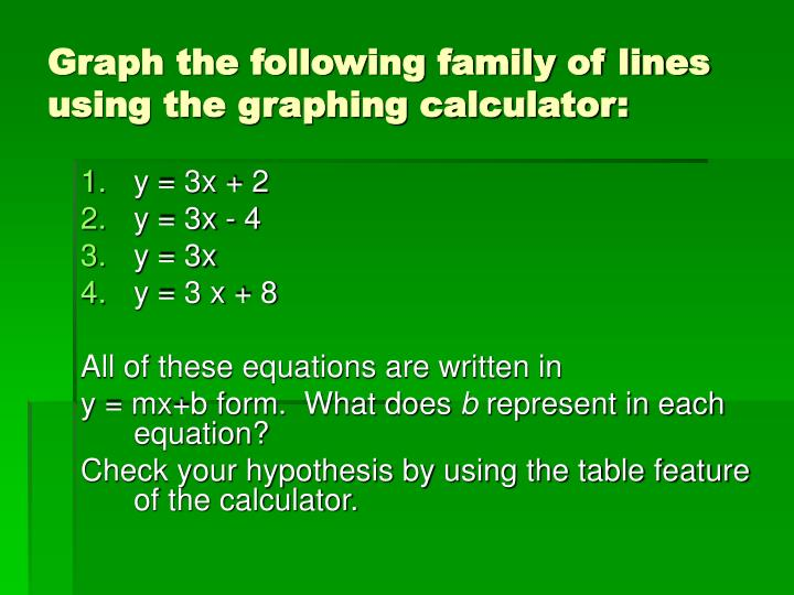 Graph the following family of lines using the graphing calculator3
