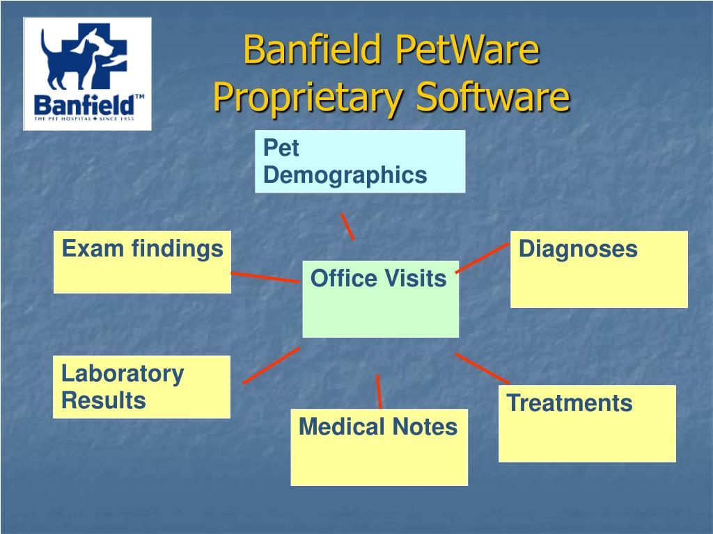 Banfield PetWare
