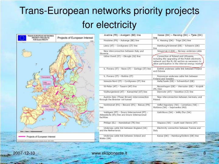 Trans-European networks priority projects for electricity