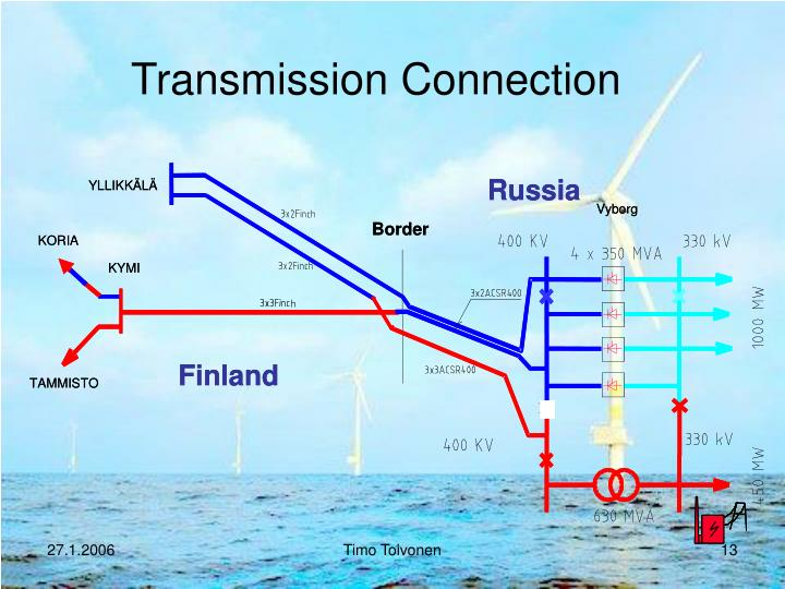 Transmission Connection