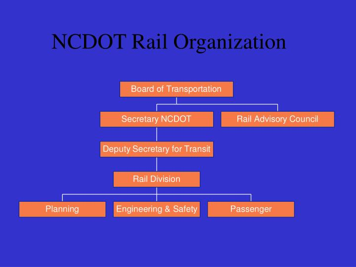 Ncdot rail organization