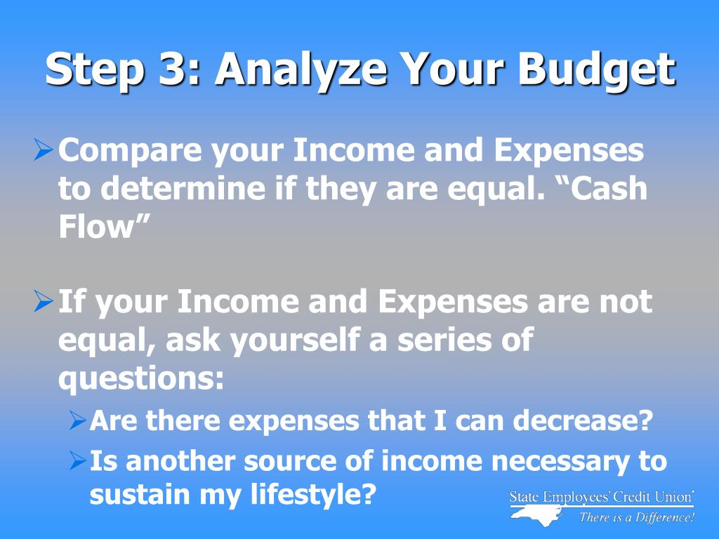 Step 3: Analyze Your Budget
