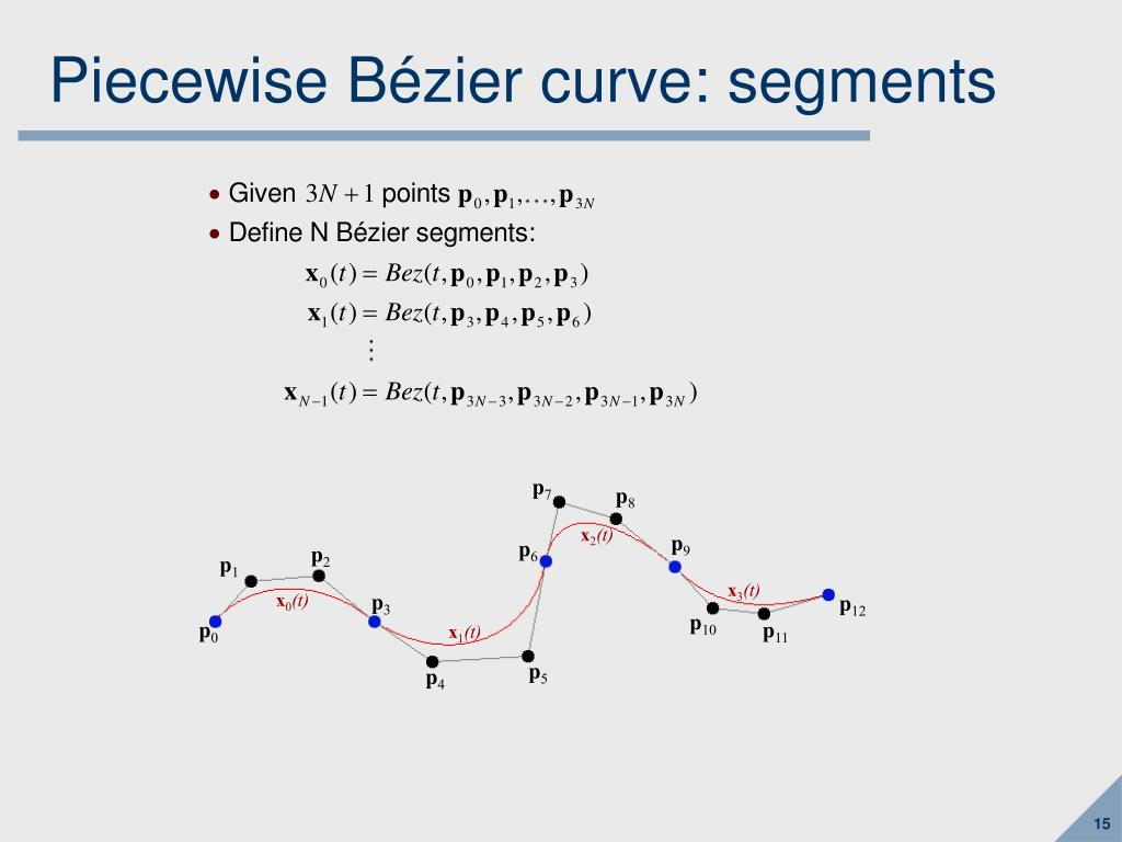 Piecewise Bézier curve: segments