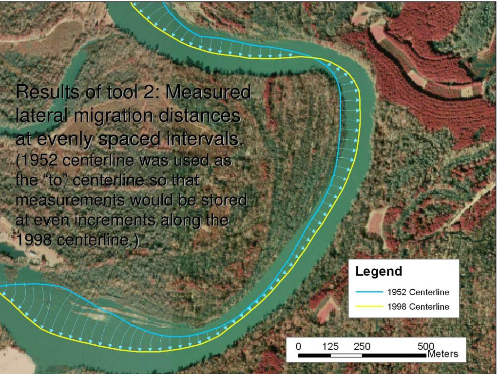 Results of tool 2: Measured lateral migration distances at evenly spaced intervals.
