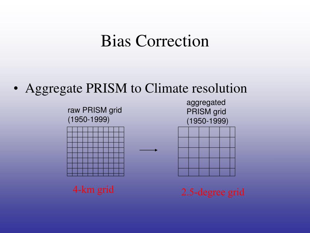 Bias Correction