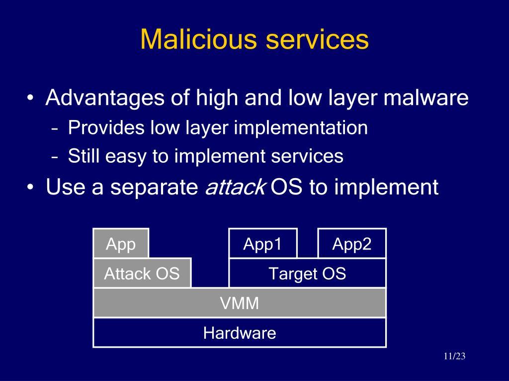 Malicious services