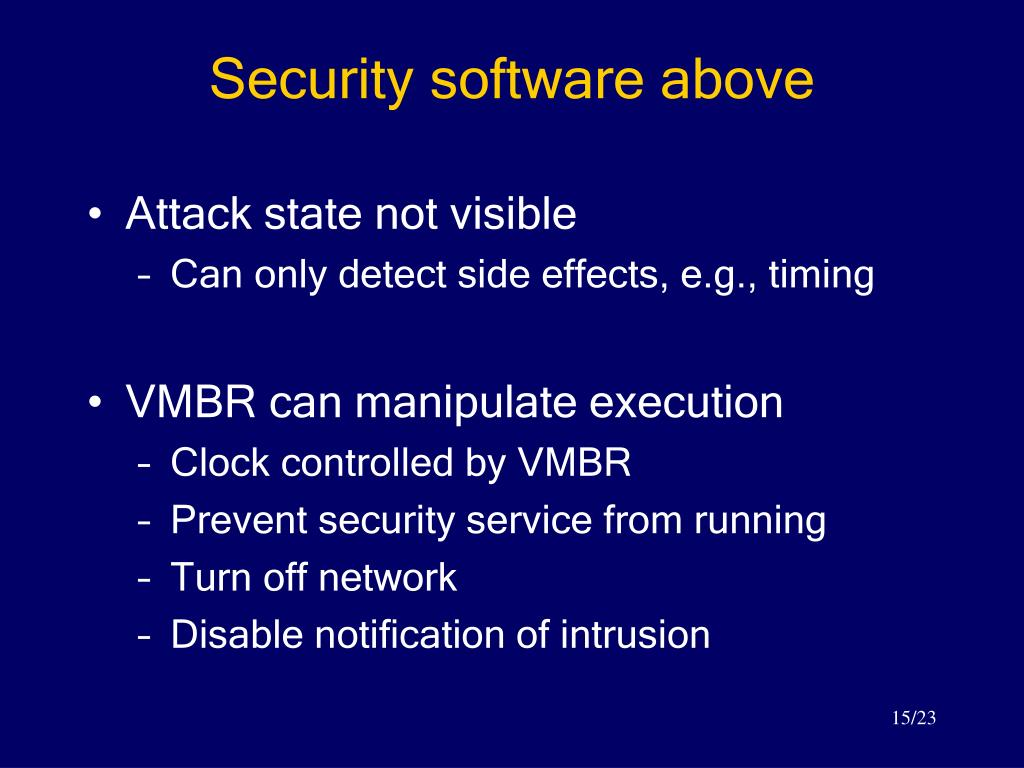 Security software above