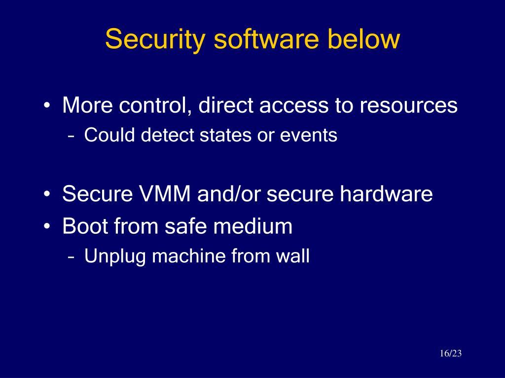 Security software below