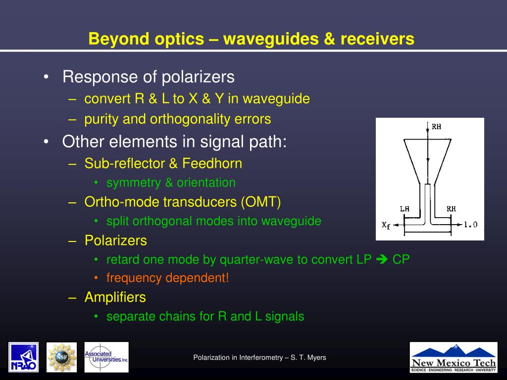 Beyond optics – waveguides & receivers