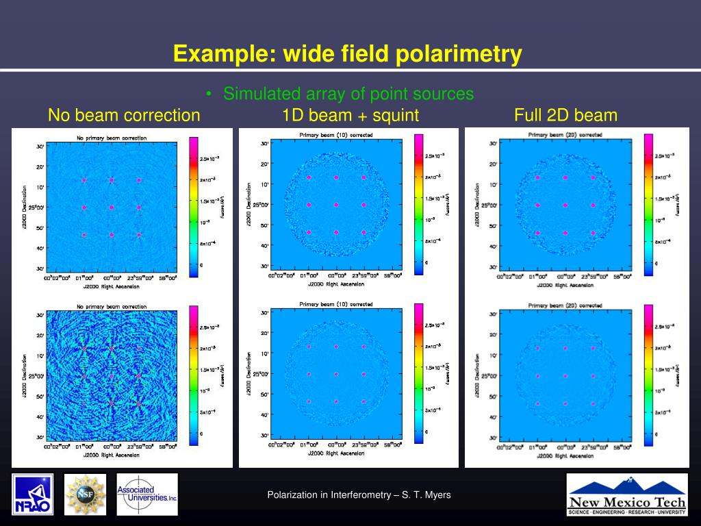 Example: wide field polarimetry