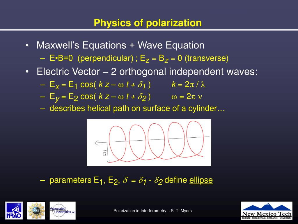Physics of polarization