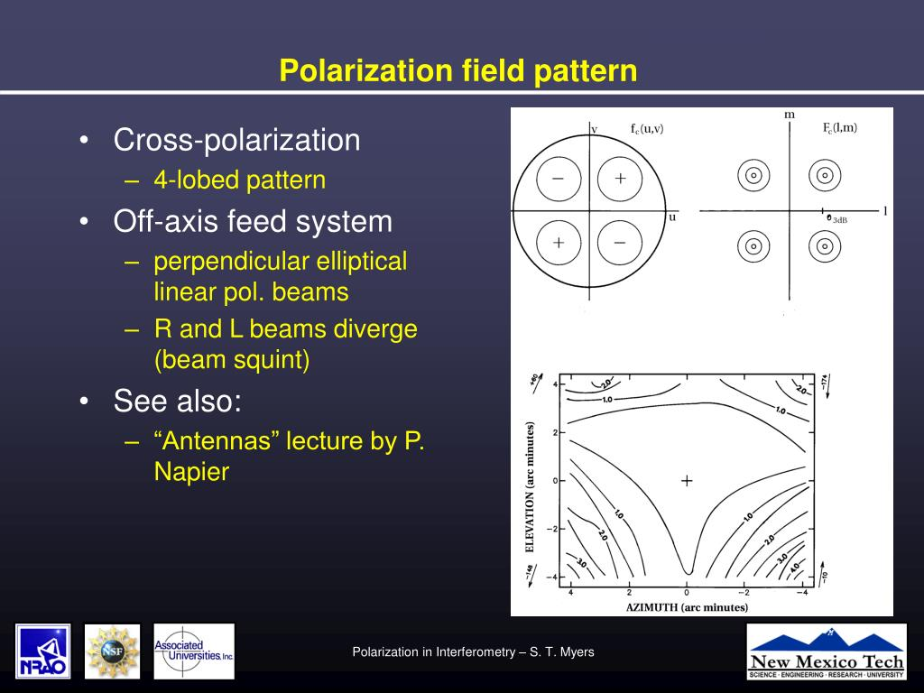 Polarization field pattern