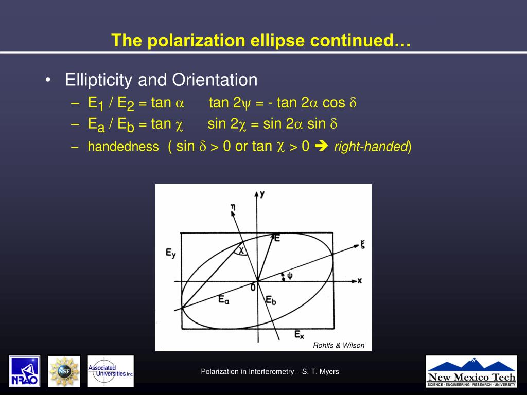 The polarization ellipse continued…