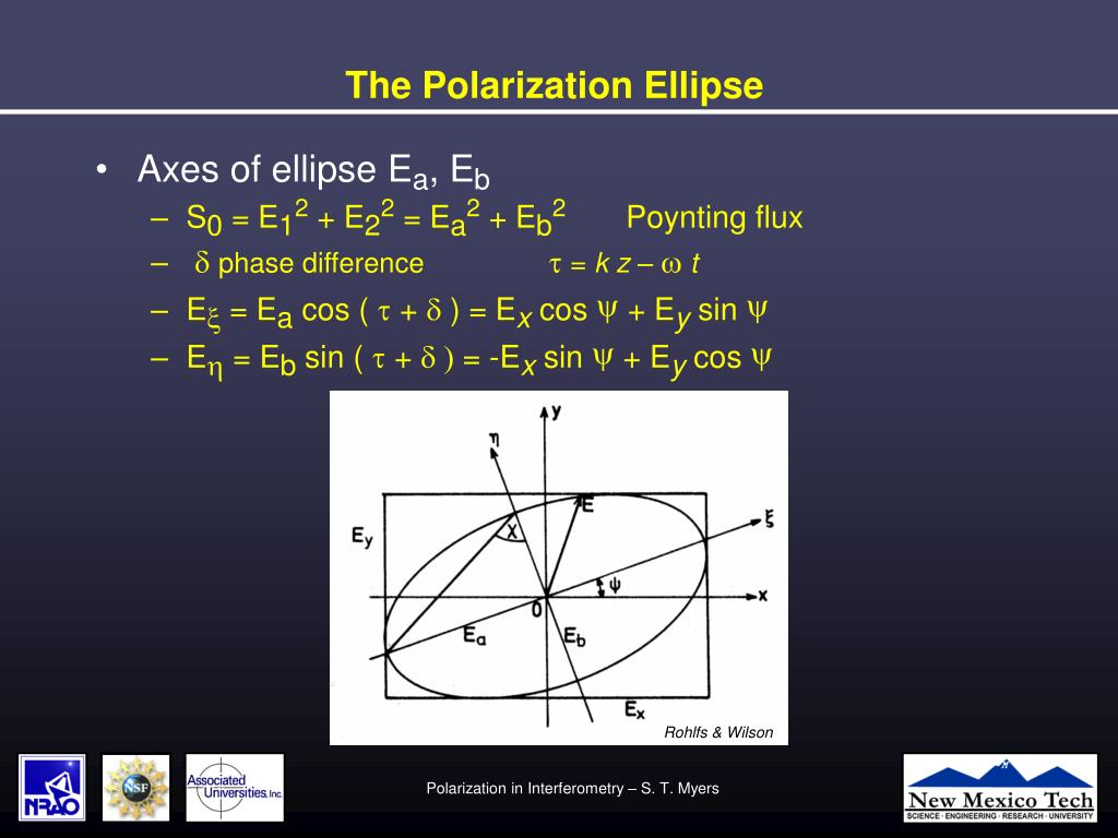 The Polarization Ellipse