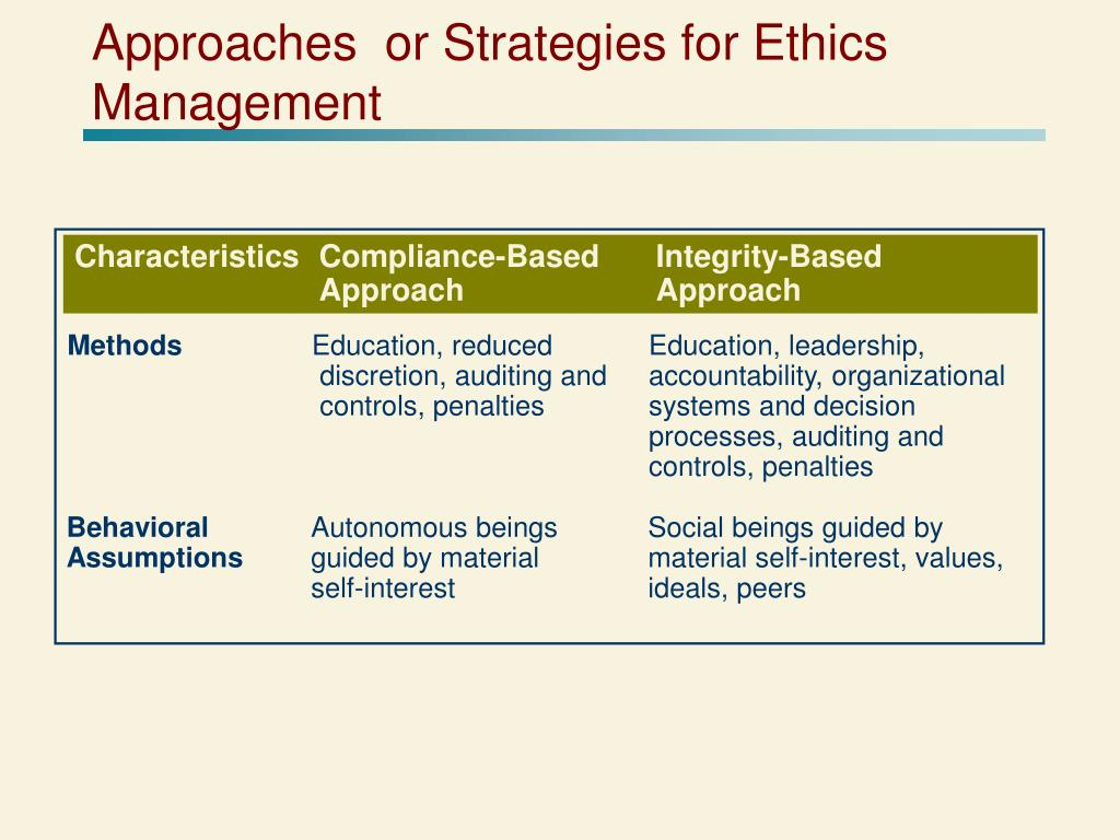 does ethical governance guarantee organizational viability Module 6 dq 2 write an initial substantive response of 150 words in length begin your response with a restatement of the question/prompt, and include in-text citation(s) and a reference for each scholarly source used according to the apa guidelines found in the apa style guide located in the student success center.