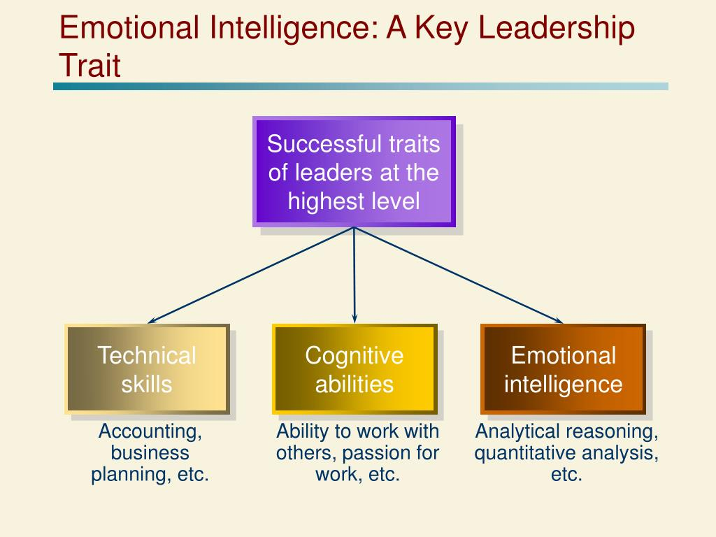 emotional intelligence and leadership Anyone trying to come up to speed on emotional intelligence would have a pretty easy time of it since the concept is remarkably recent, and its application to business newer still the term.