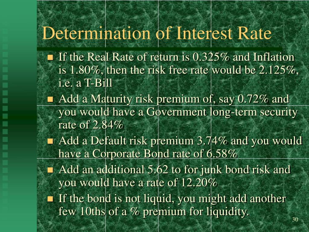 Determination of Interest Rate