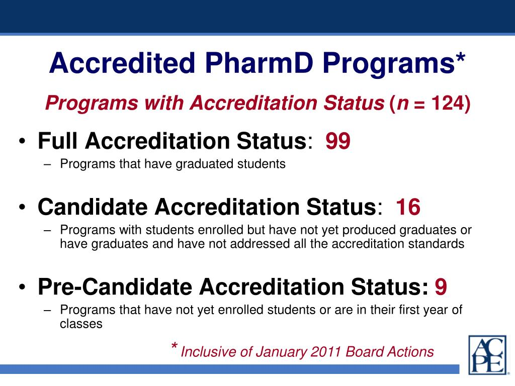 Programs with Accreditation Status