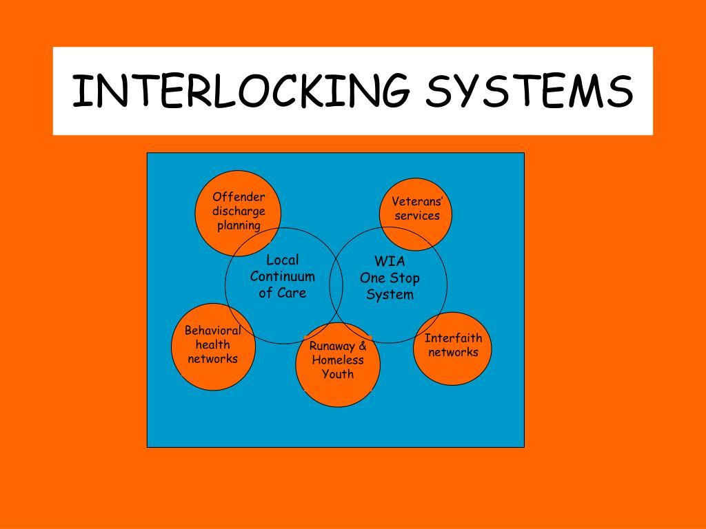 INTERLOCKING SYSTEMS