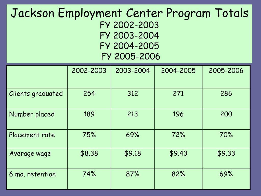 Jackson Employment Center Program Totals
