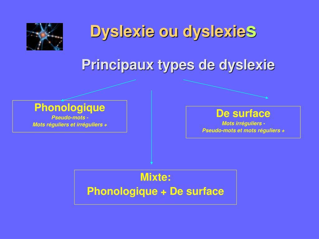 Dyslexie ou dyslexie