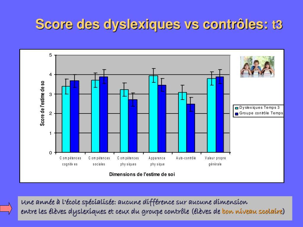 Score des dyslexiques vs contrôles: