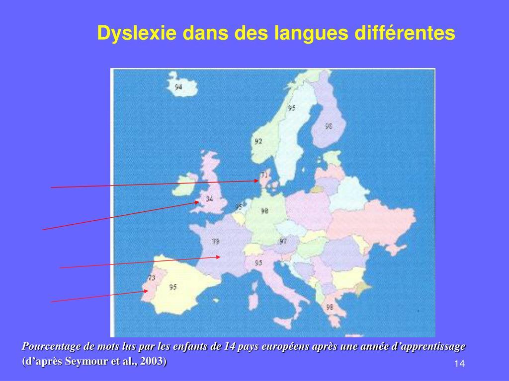 Pourcentage de mots lus par les enfants de 14 pays européens après une année d'apprentissage
